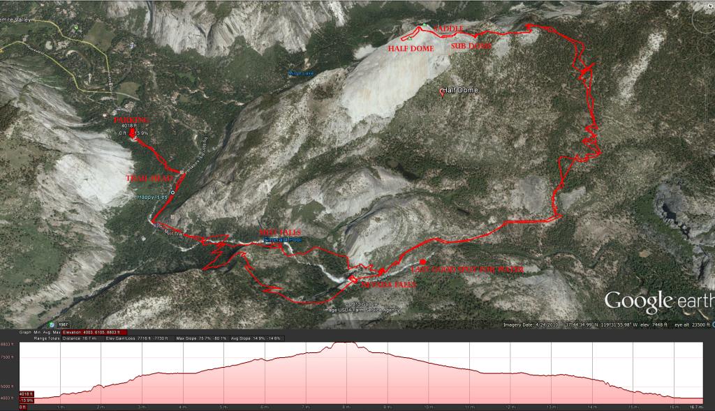 Hiking Half Dome In Yosemite Via The Mist Trail