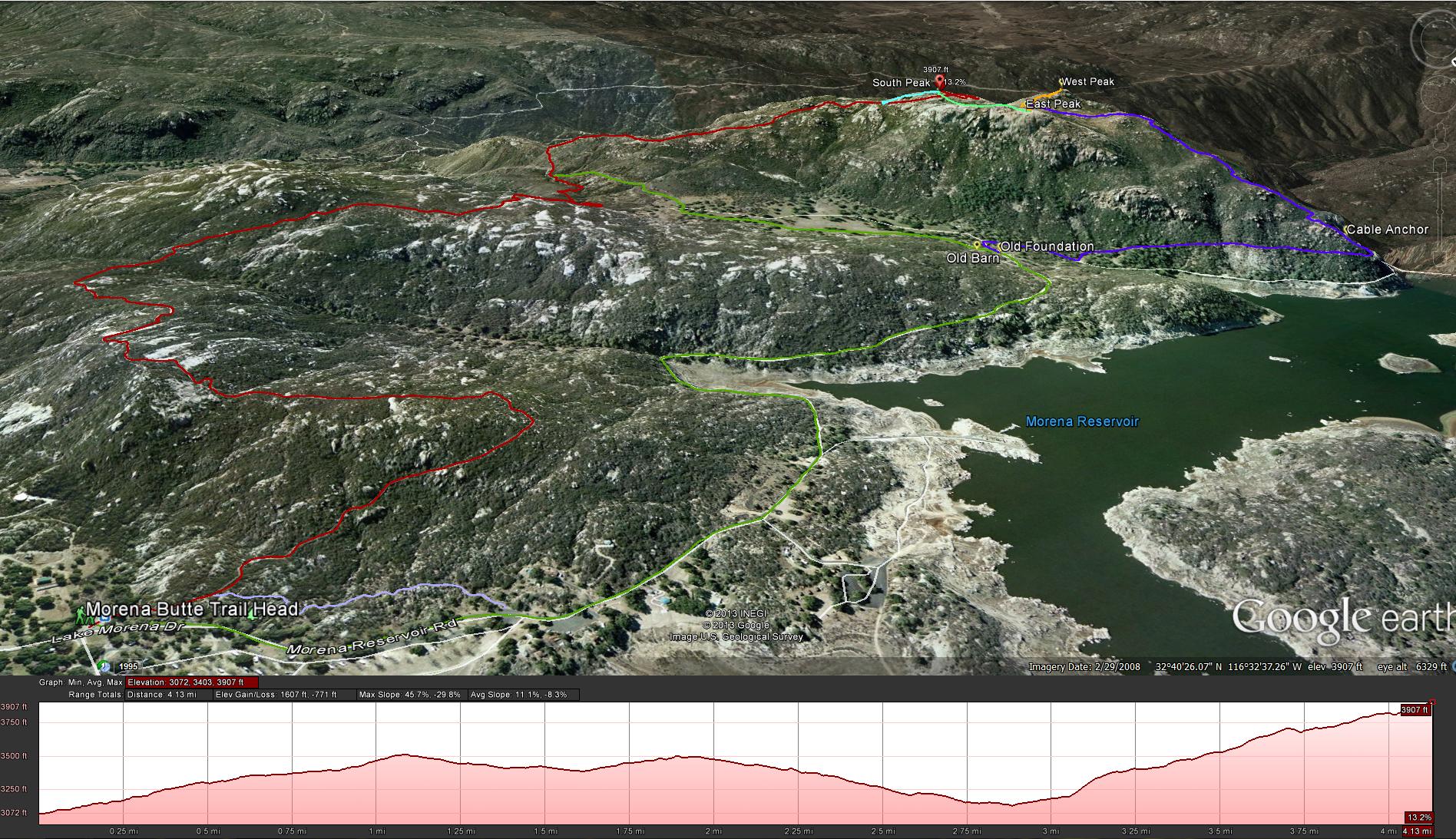 Morena Butte Trail